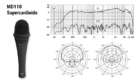 Micrófono dinámico supercardioide MD 110