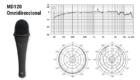 Micrófono dinámico omnidireccional MD 120
