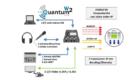 Esquema funcionamiento Quantum 2W