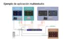 Híbrido Magic THipPro aplicación multiestudio